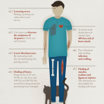 Cat-Purr-Therapeutic-Infographic